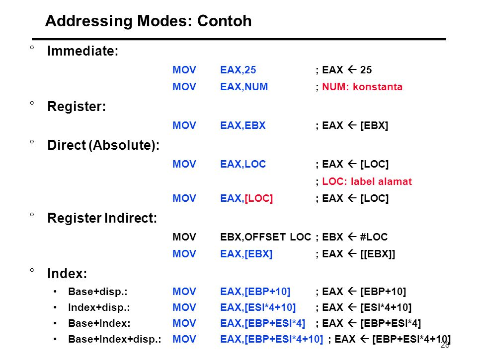 Addressing Modes: Contoh