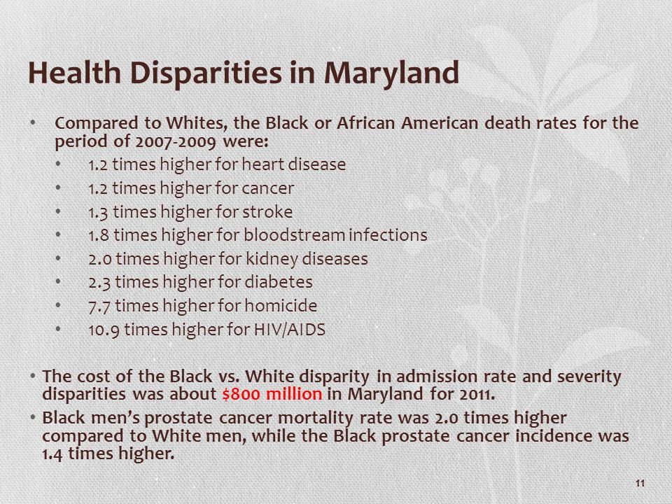 Health Disparities in Maryland