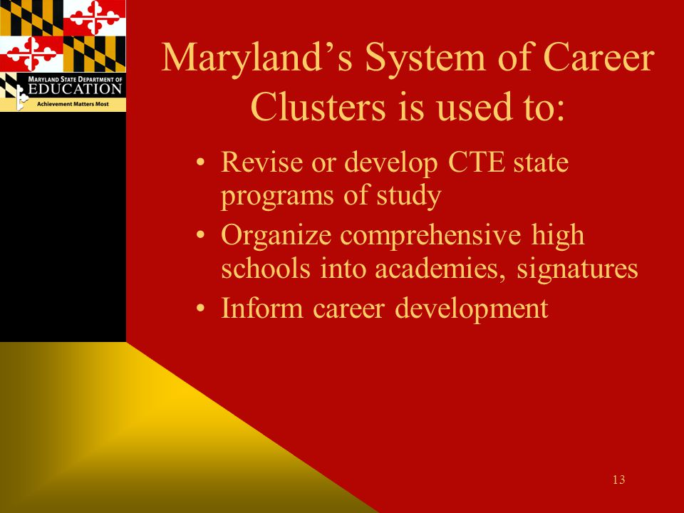 Maryland's System of Career Clusters is used to: