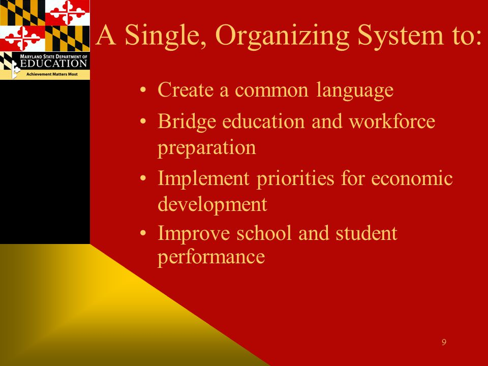 A Single, Organizing System to: