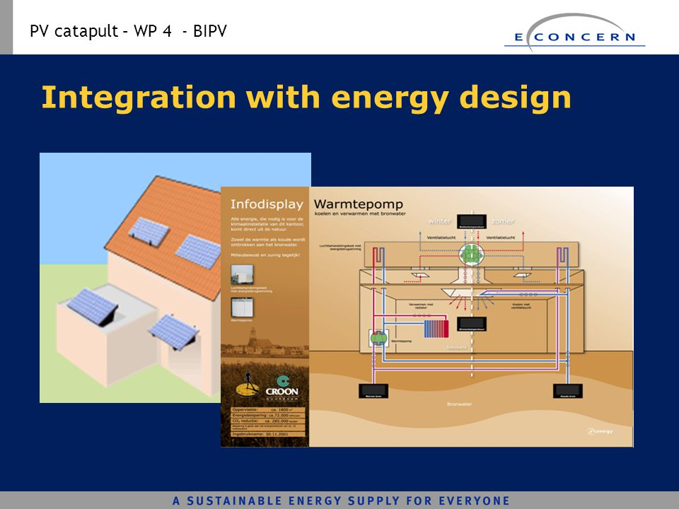 Integration with energy design