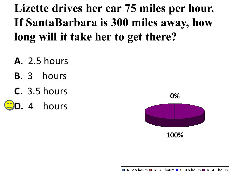 Lizette drives her car 75 miles per hour