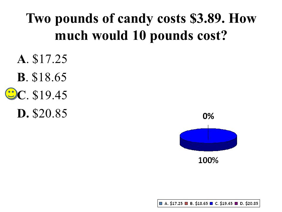 Two pounds of candy costs $3.89. How much would 10 pounds cost
