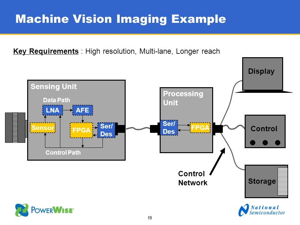 Machine Vision Imaging Example