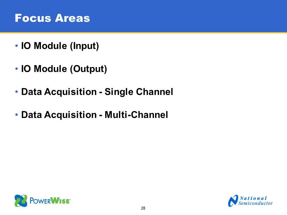 Focus Areas IO Module (Input) IO Module (Output)