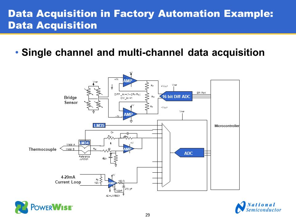 Data Acquisition in Factory Automation Example: Data Acquisition