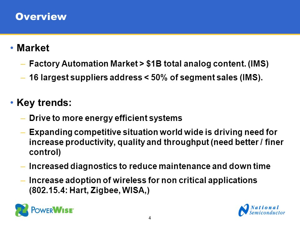 Overview Market Key trends: