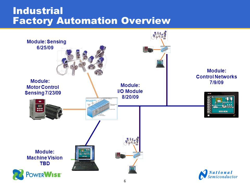 Industrial Factory Automation Overview
