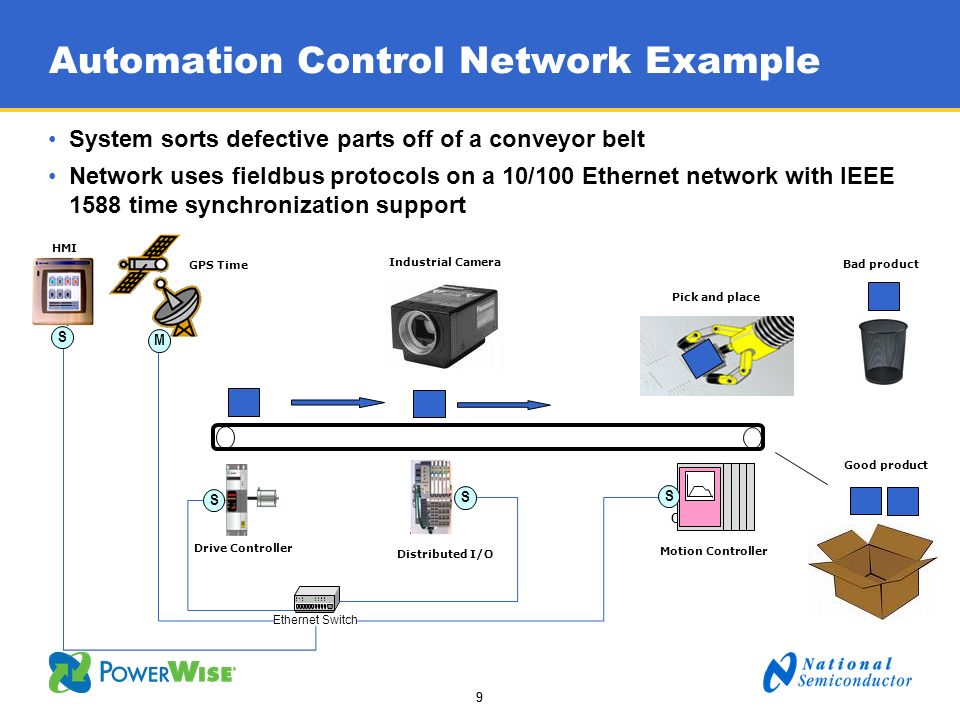 Automation Control Network Example