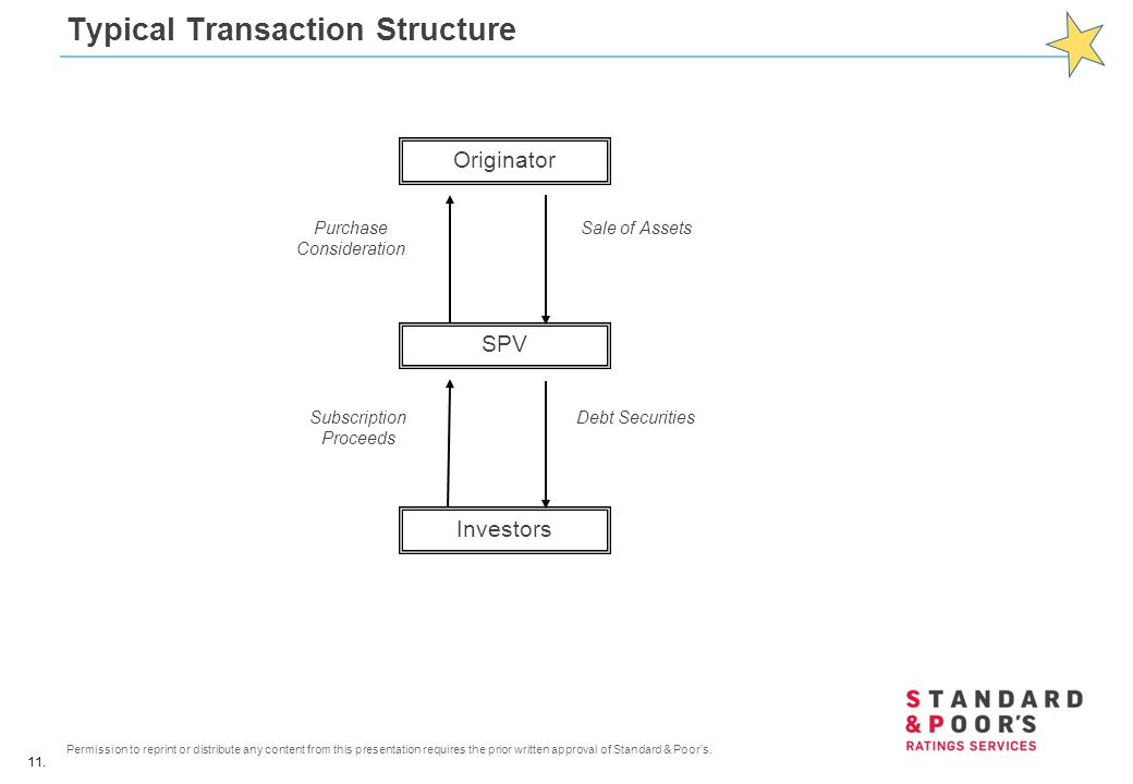 Typical Transaction Structure