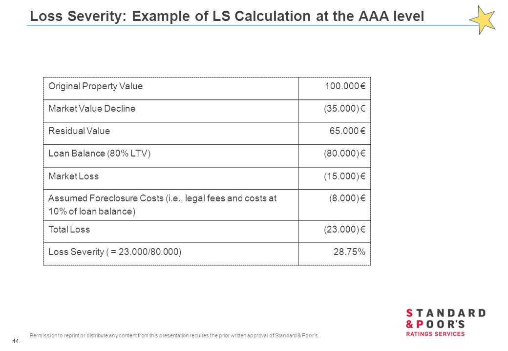Loss Severity: Example of LS Calculation at the AAA level