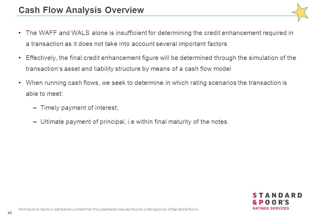 Cash Flow Analysis Overview