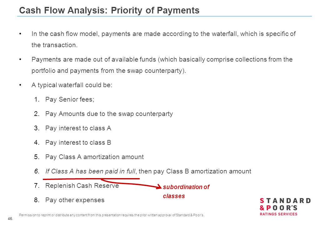 Cash Flow Analysis: Priority of Payments
