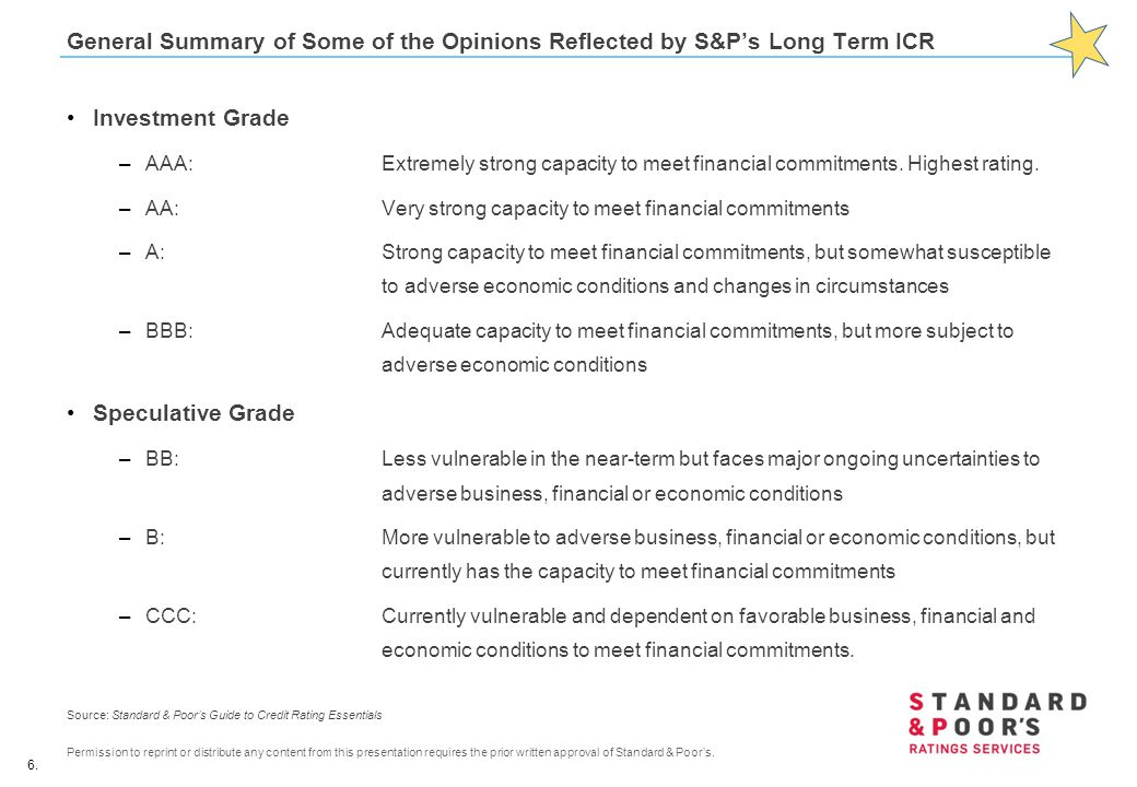 General Summary of Some of the Opinions Reflected by S&P's Long Term ICR