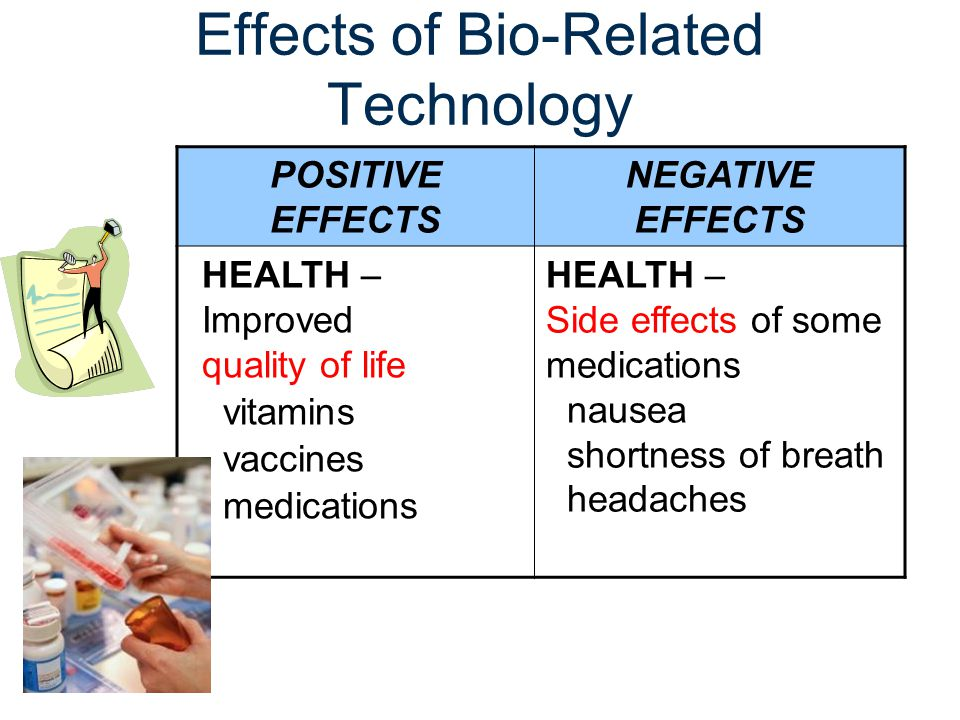 Negative effects of technology on health essay