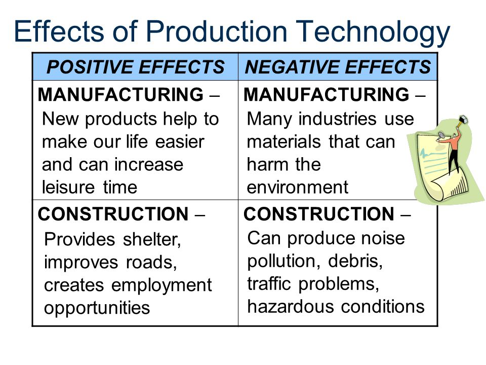the negative effects of technology As with technology's influences on culture and society, the effects of a technology on the environment can be either positive or negative since the industrial revolution and the rapid growth of human populations, the potential for technology to have a major impact on the environment has grown consequently, an essential.