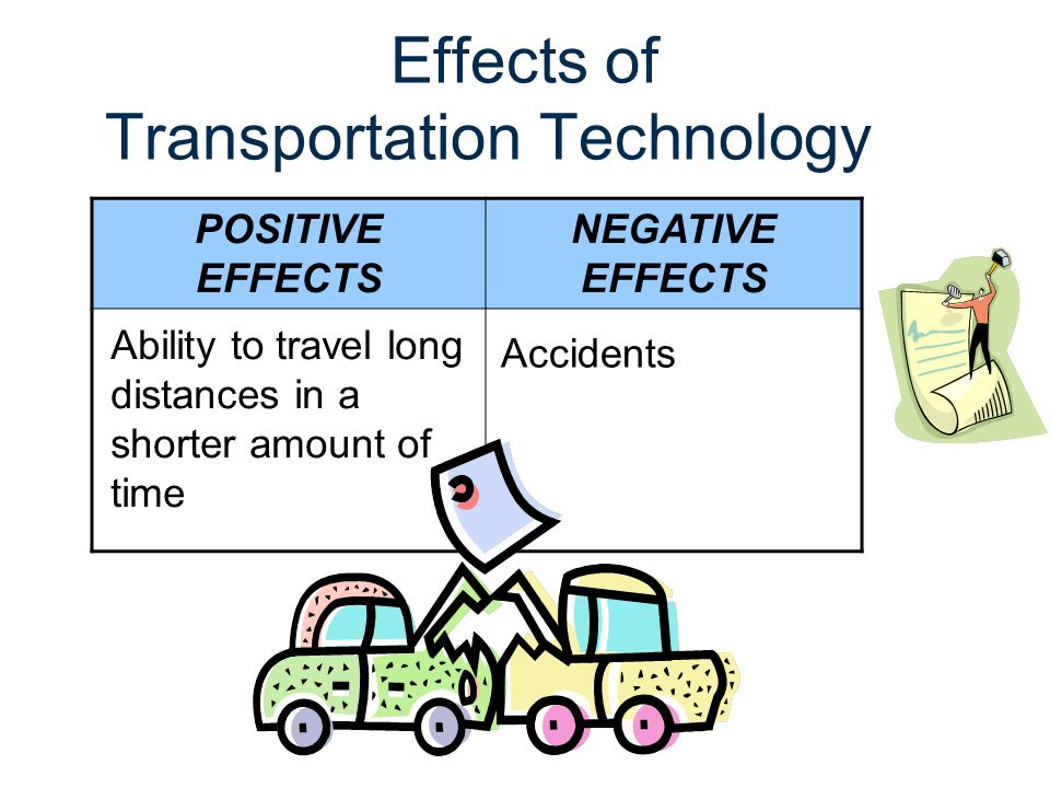 Effects of Transportation Technology