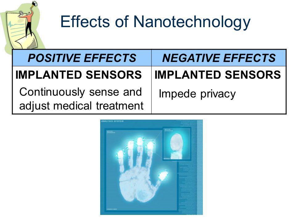 Effects of Nanotechnology