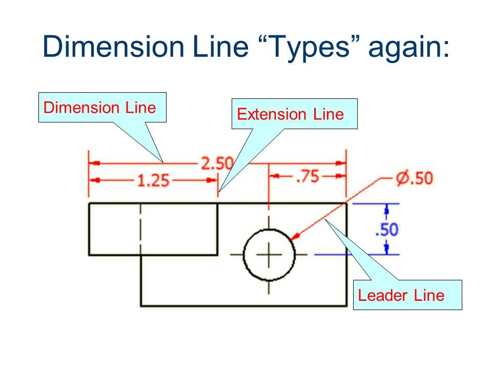 Dimension Line Types again: