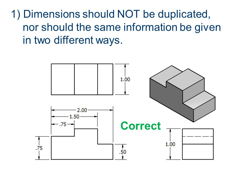 Dimensioning Guidelines