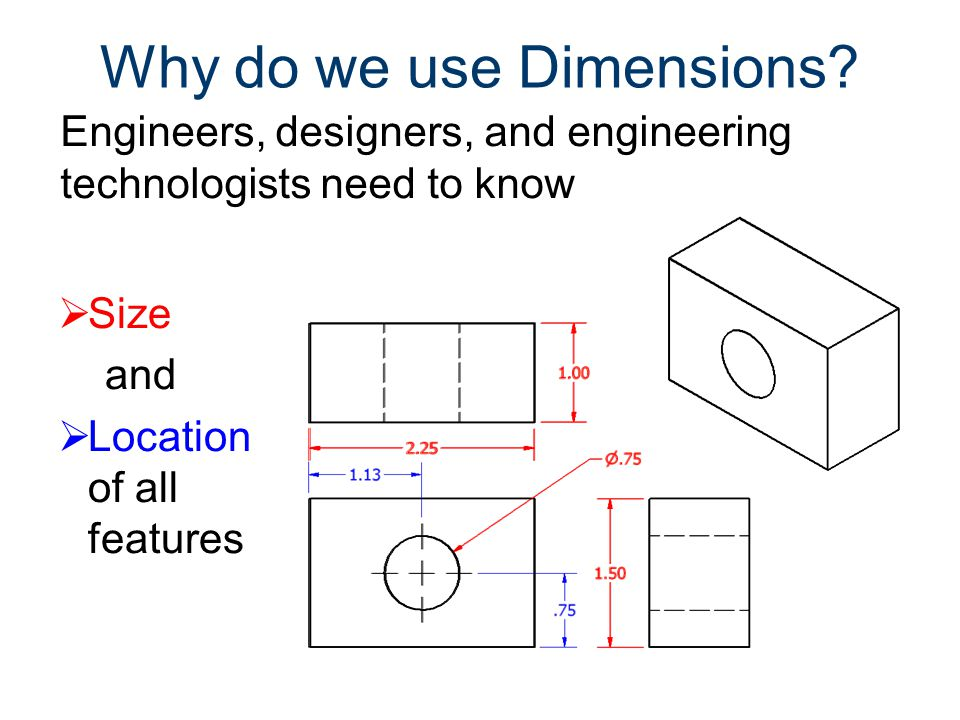 Why do we use Dimensions