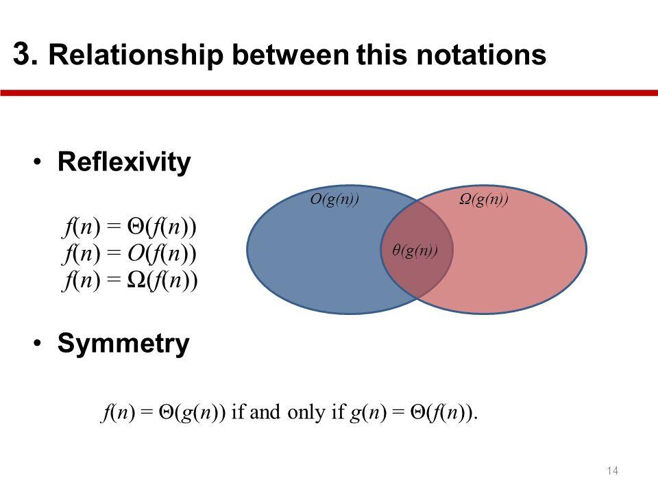 Reflexivity Symmetry f(n) = Θ(f(n)) f(n) = O(f(n)) f(n) = Ω(f(n))