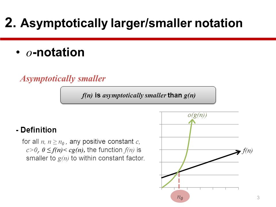 f(n) is asymptotically smaller than g(n)