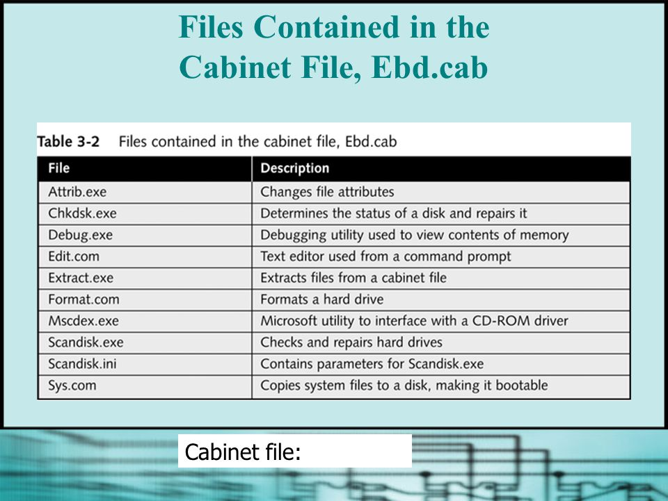 Files Contained in the Cabinet File, Ebd.cab