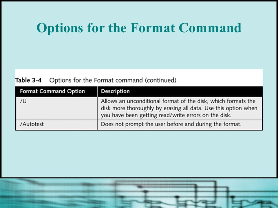 Options for the Format Command