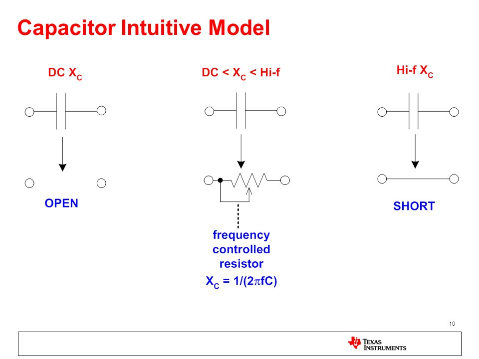 Capacitor Intuitive Model