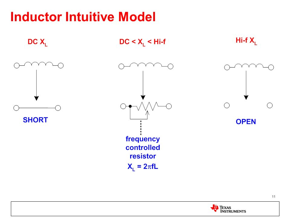 Inductor Intuitive Model