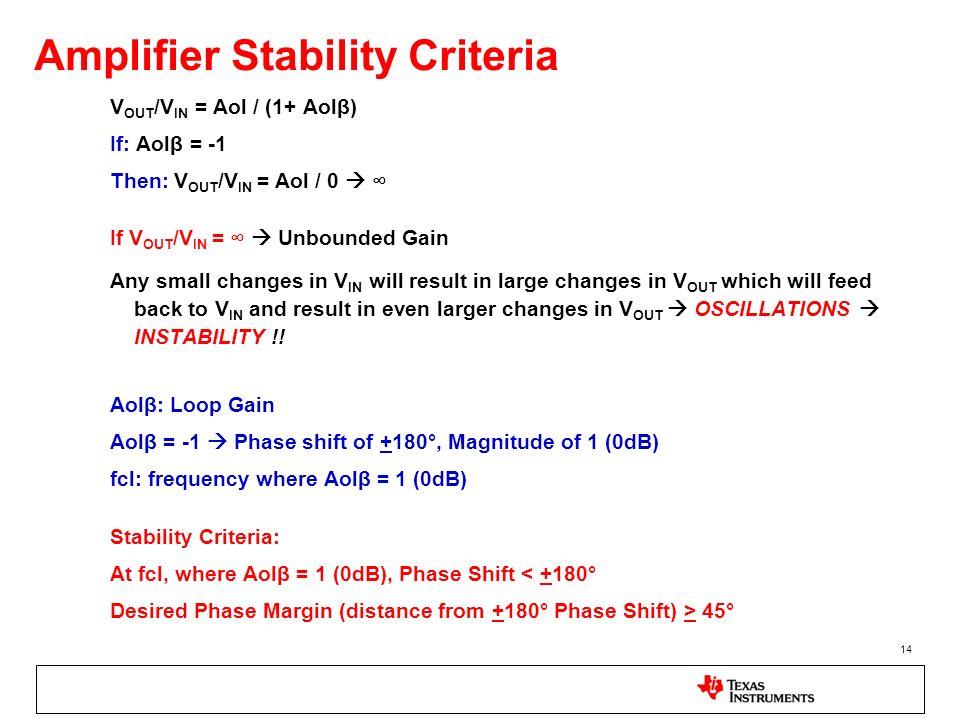 Amplifier Stability Criteria