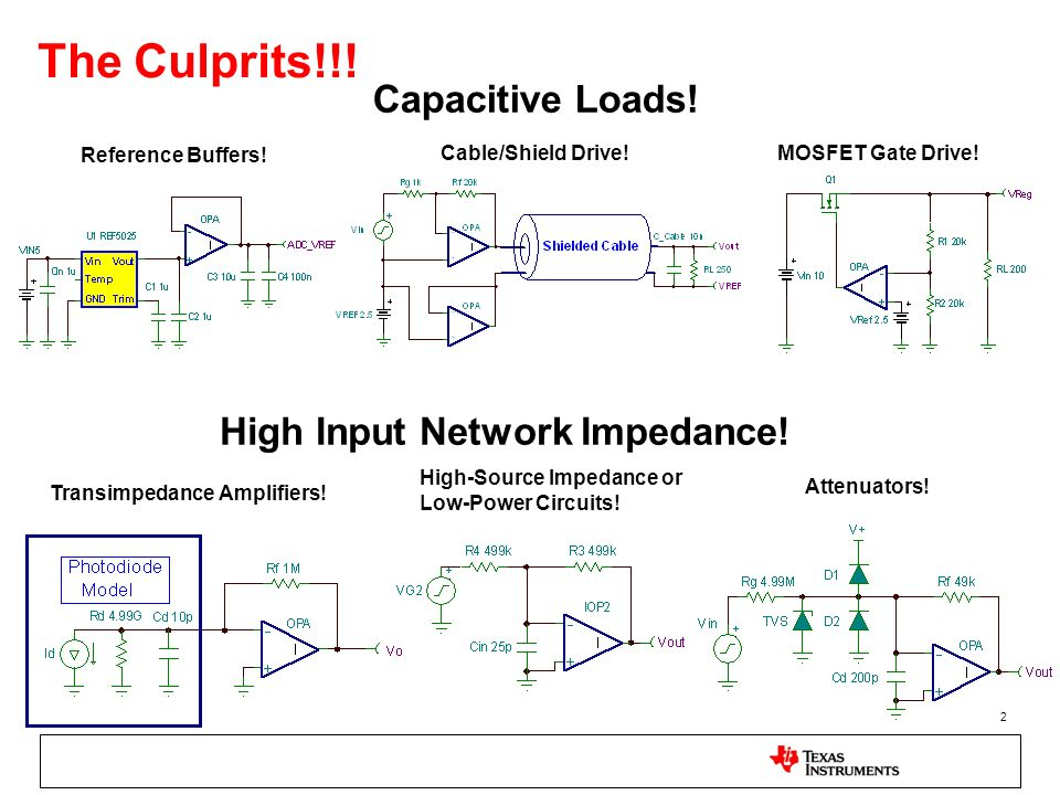 The Culprits!!! Capacitive Loads! High Input Network Impedance!