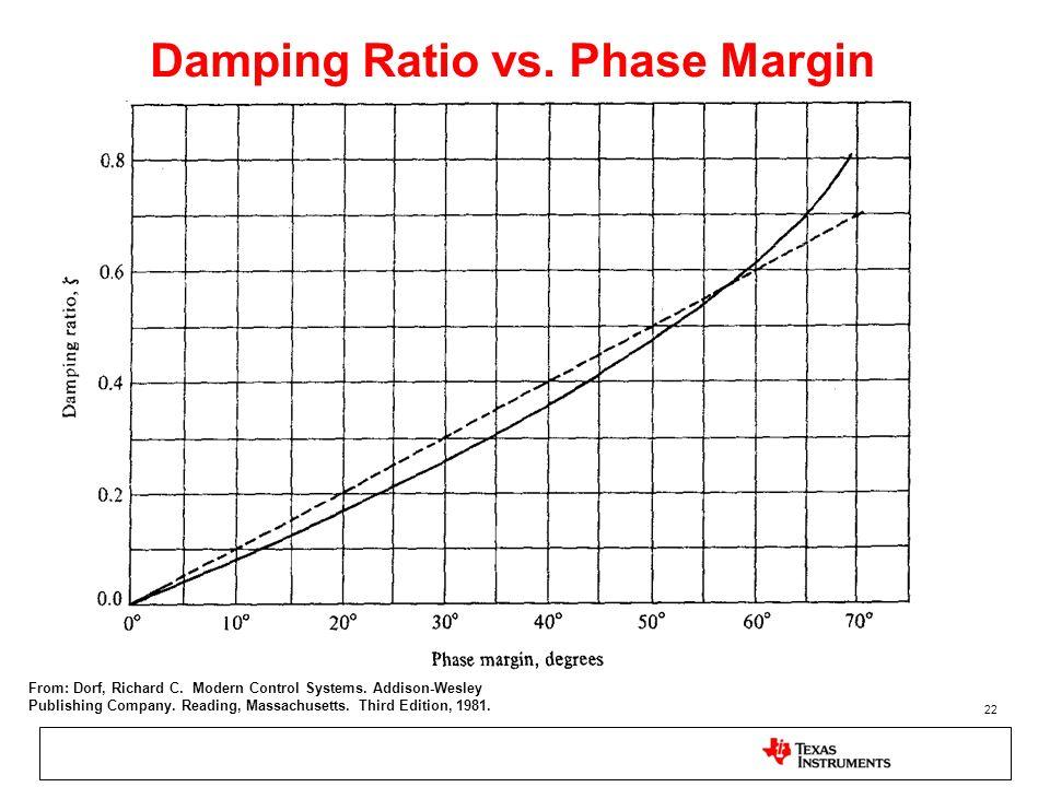 Damping Ratio vs. Phase Margin