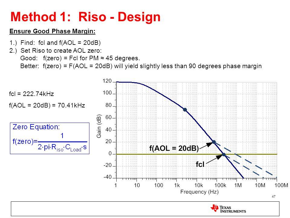 Method 1: Riso - Design Ensure Good Phase Margin: