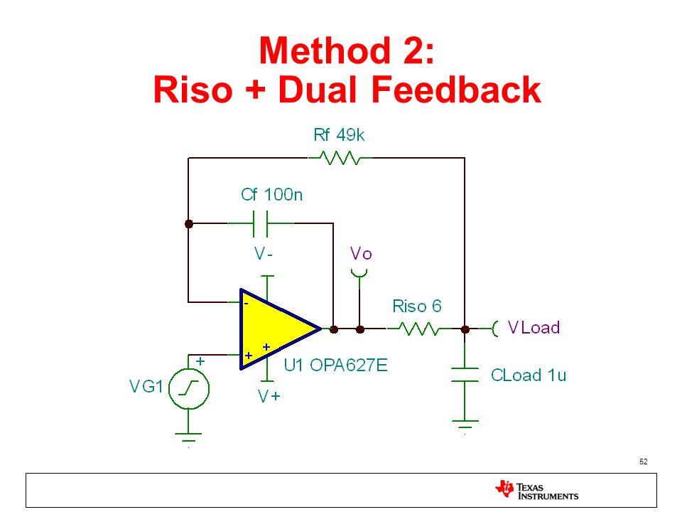 Method 2: Riso + Dual Feedback
