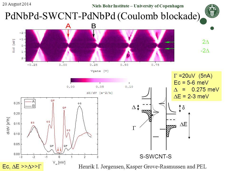 PdNbPd-SWCNT-PdNbPd (Coulomb blockade)