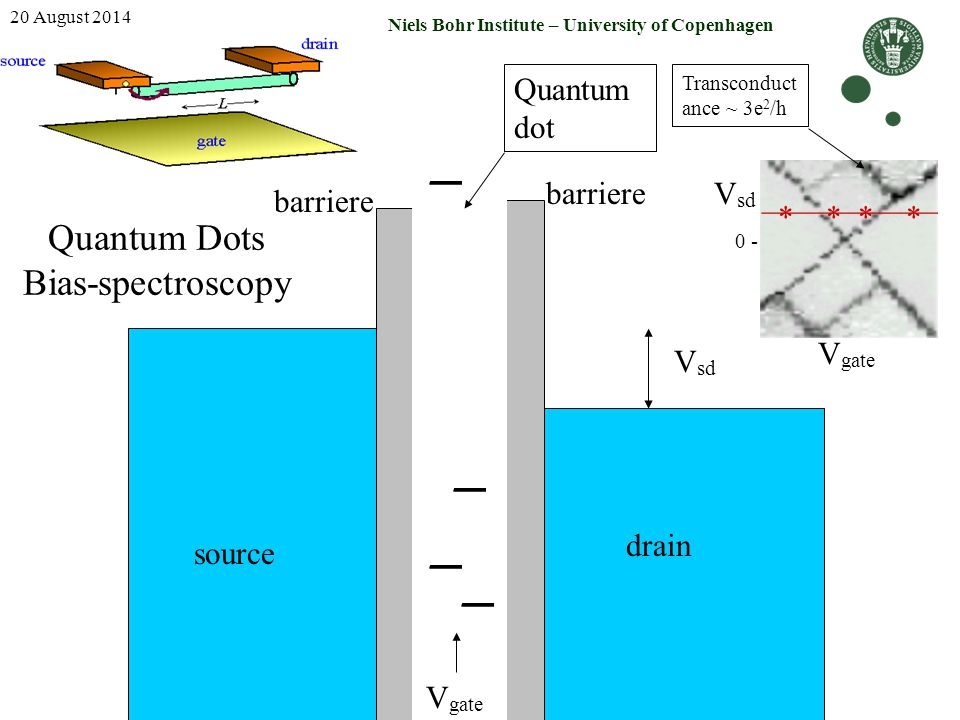 Quantum Dots Bias-spectroscopy
