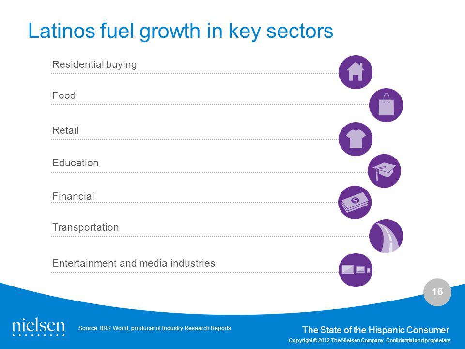 Latinos fuel growth in key sectors