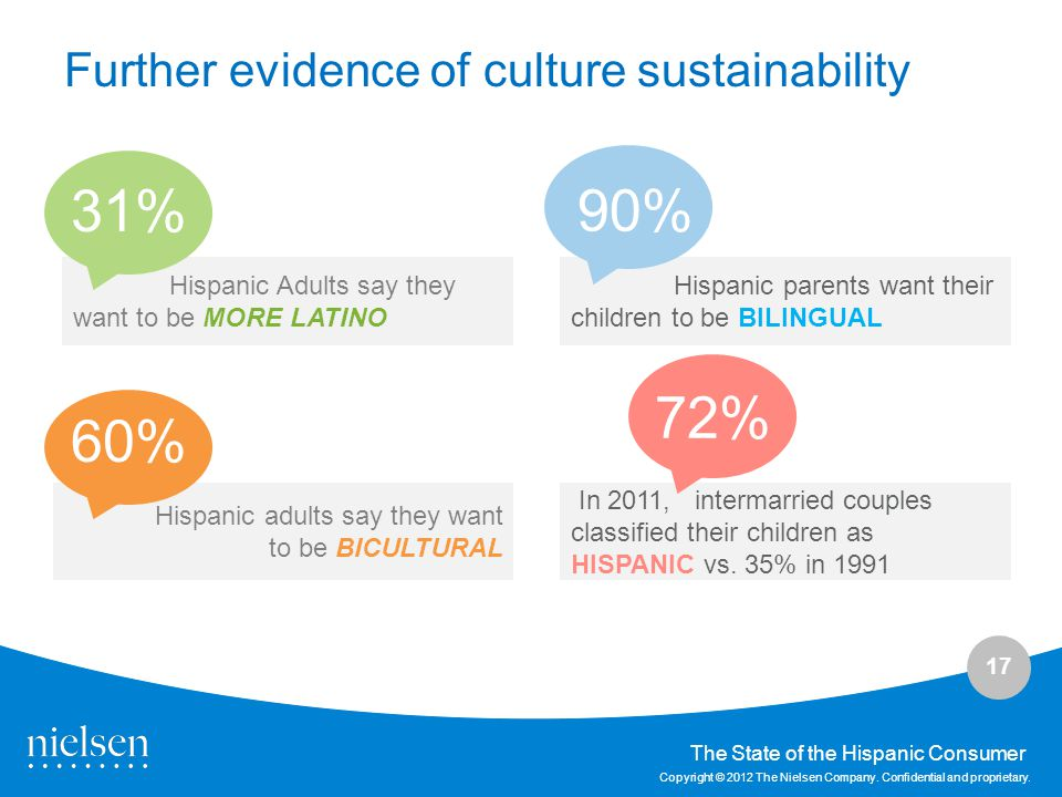 Further evidence of culture sustainability