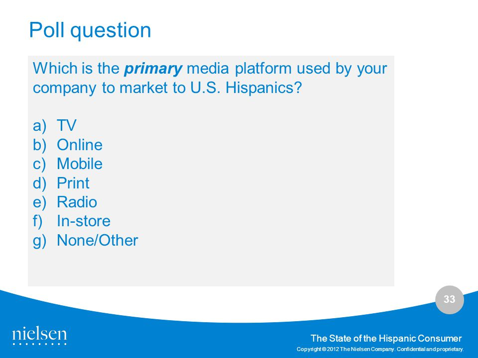 Poll question Which is the primary media platform used by your company to market to U.S. Hispanics