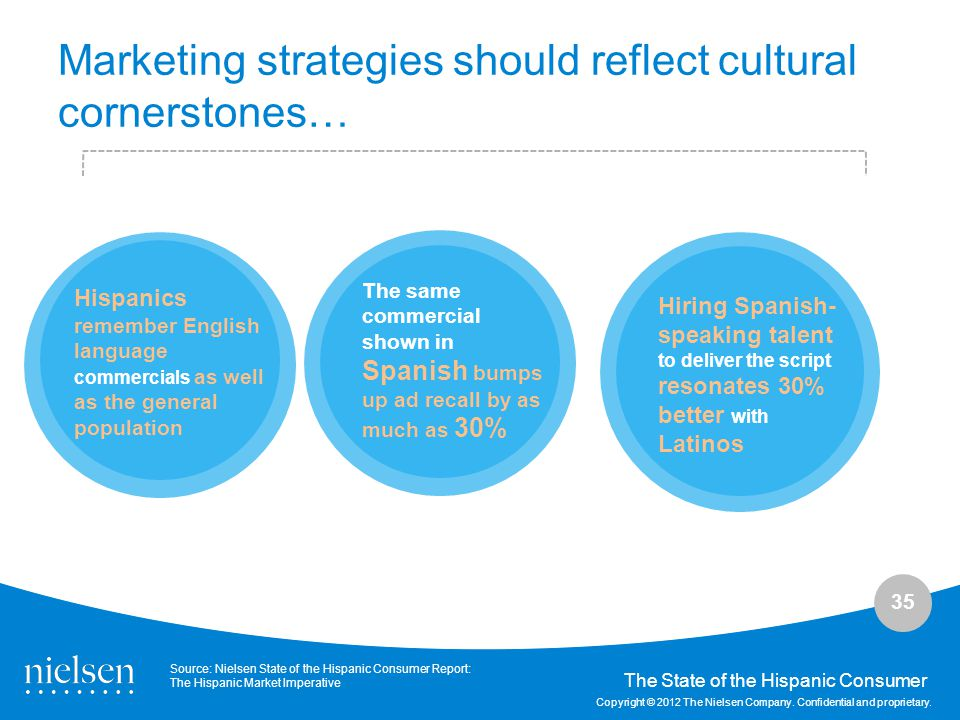 Marketing strategies should reflect cultural cornerstones…