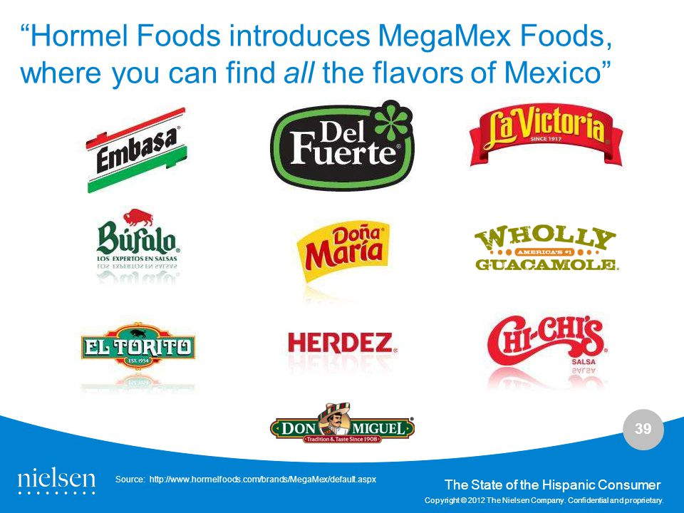 Hormel Foods introduces MegaMex Foods, where you can find all the flavors of Mexico
