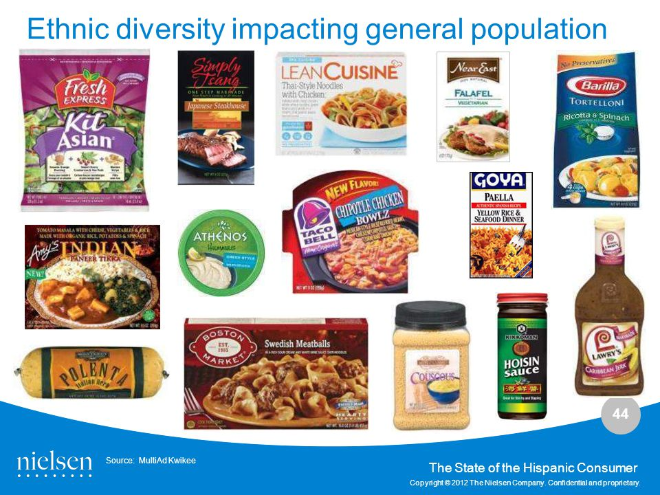 Ethnic diversity impacting general population