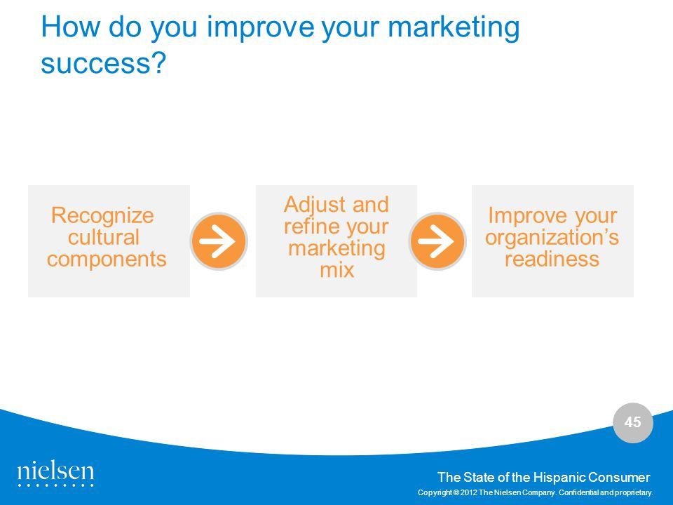 How do you improve your marketing success