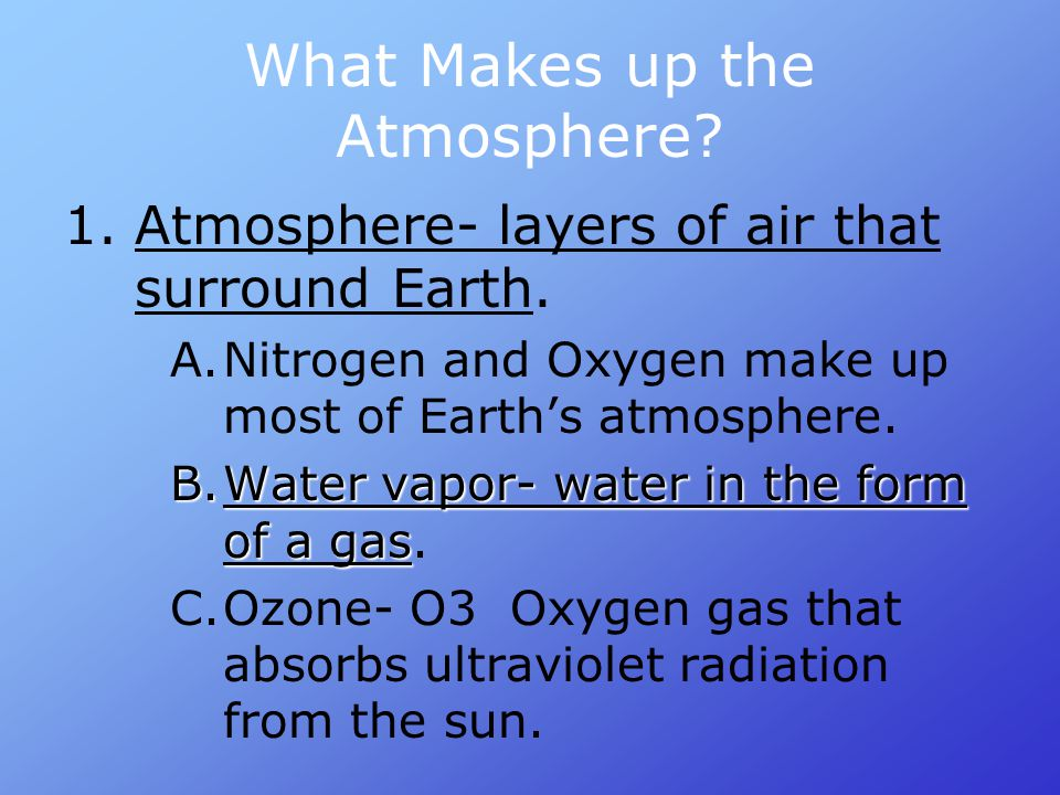 What Makes up the Atmosphere