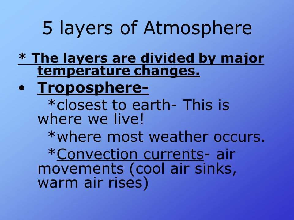 5 layers of Atmosphere Troposphere-
