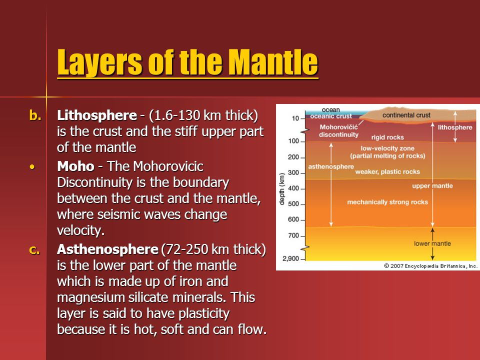 Layers of the Mantle Lithosphere - (1.6-130 km thick) is the crust and the stiff upper part of the mantle.