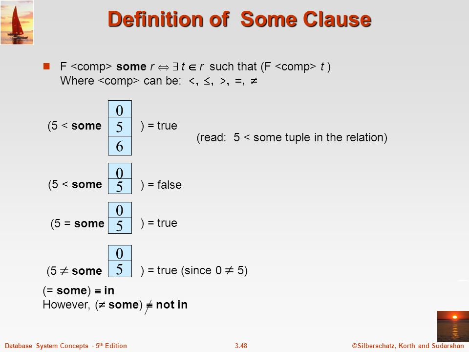 Definition of Some Clause