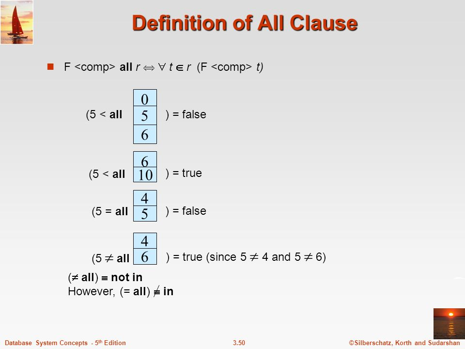 Definition of All Clause